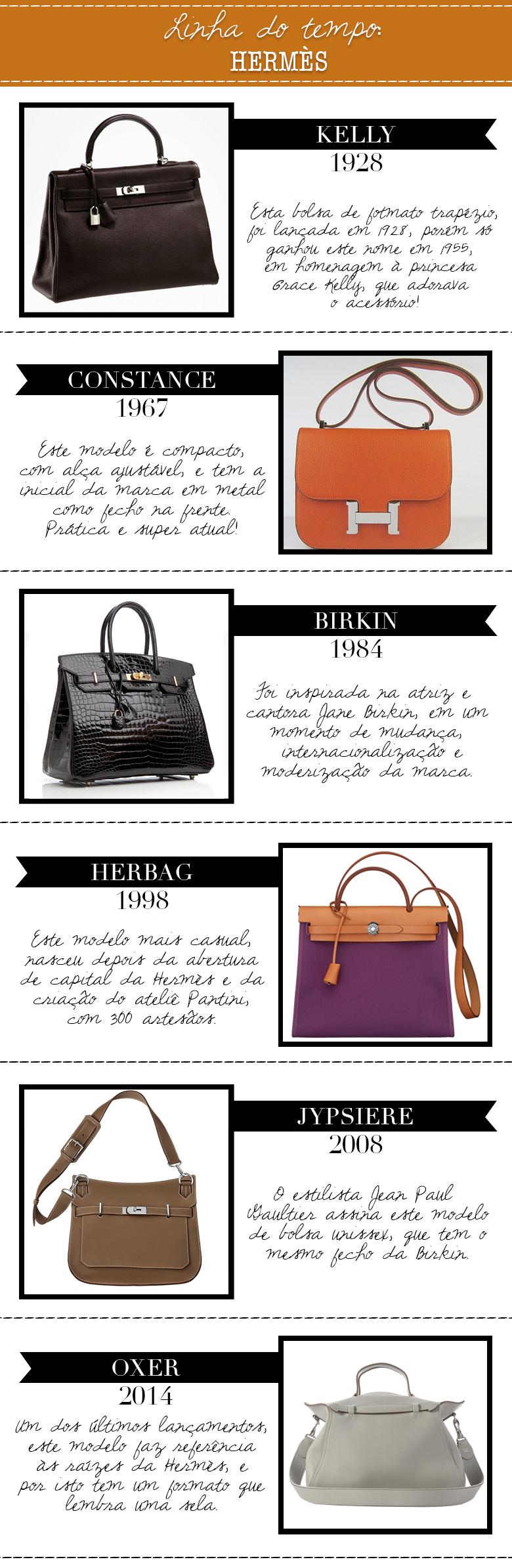 d0a7a24e8d1 Linha do tempo Hermès  A história dos modelos de bolsa icônicos da Hermès