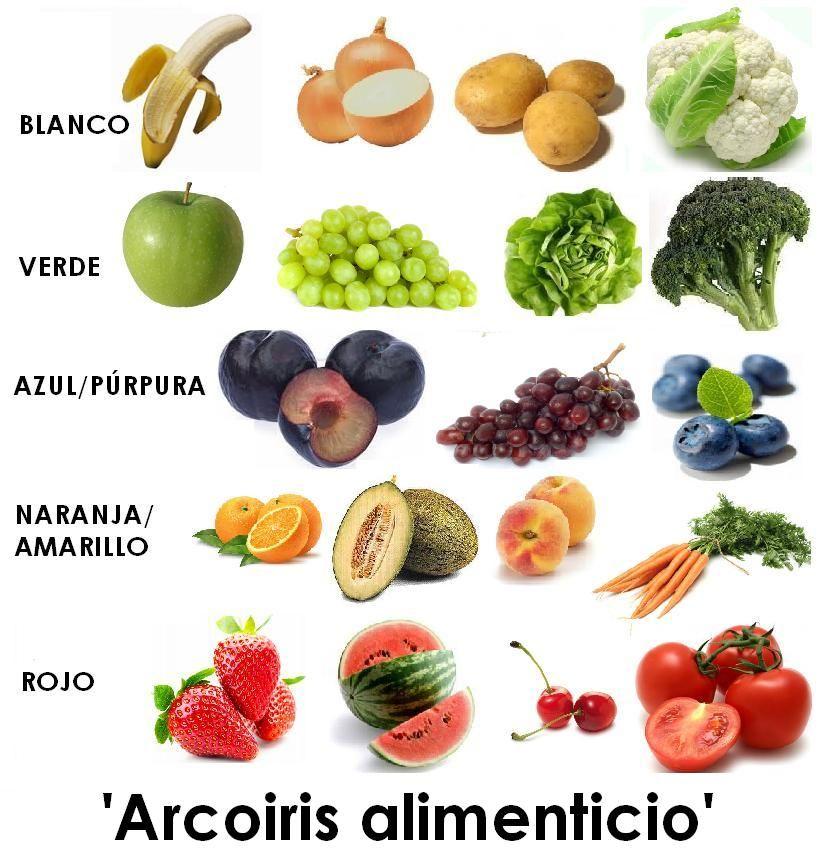 Arcoiris alimenticio