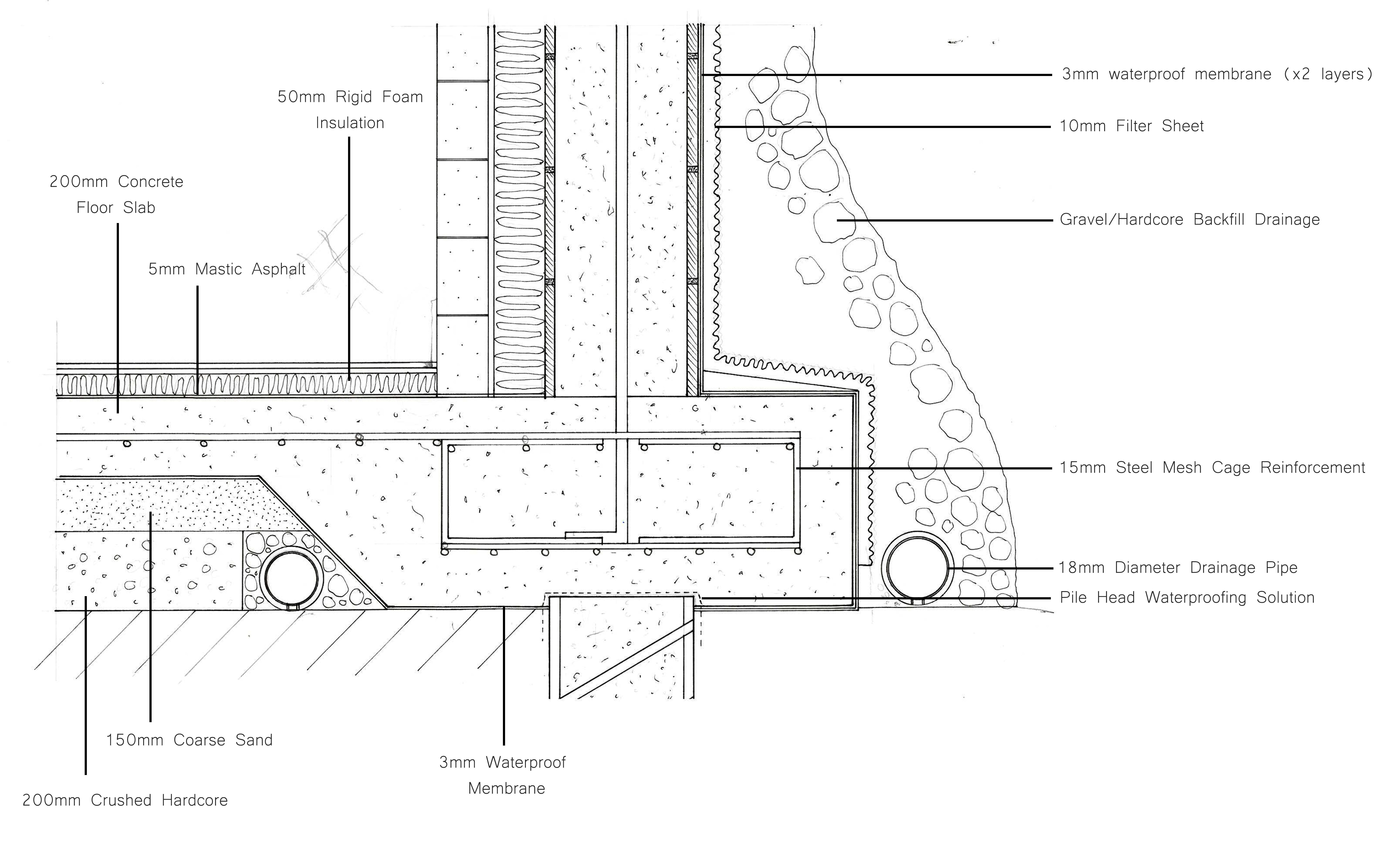 small resolution of concrete foundation detail google search