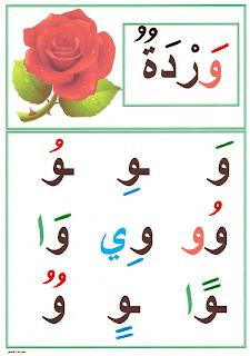 معلقات تزيين القسم صور الحروف الابجدية العربية للطور الاول ابتدائي Arabic Alphabet For Kids Learn Arabic Alphabet Arabic Alphabet Letters