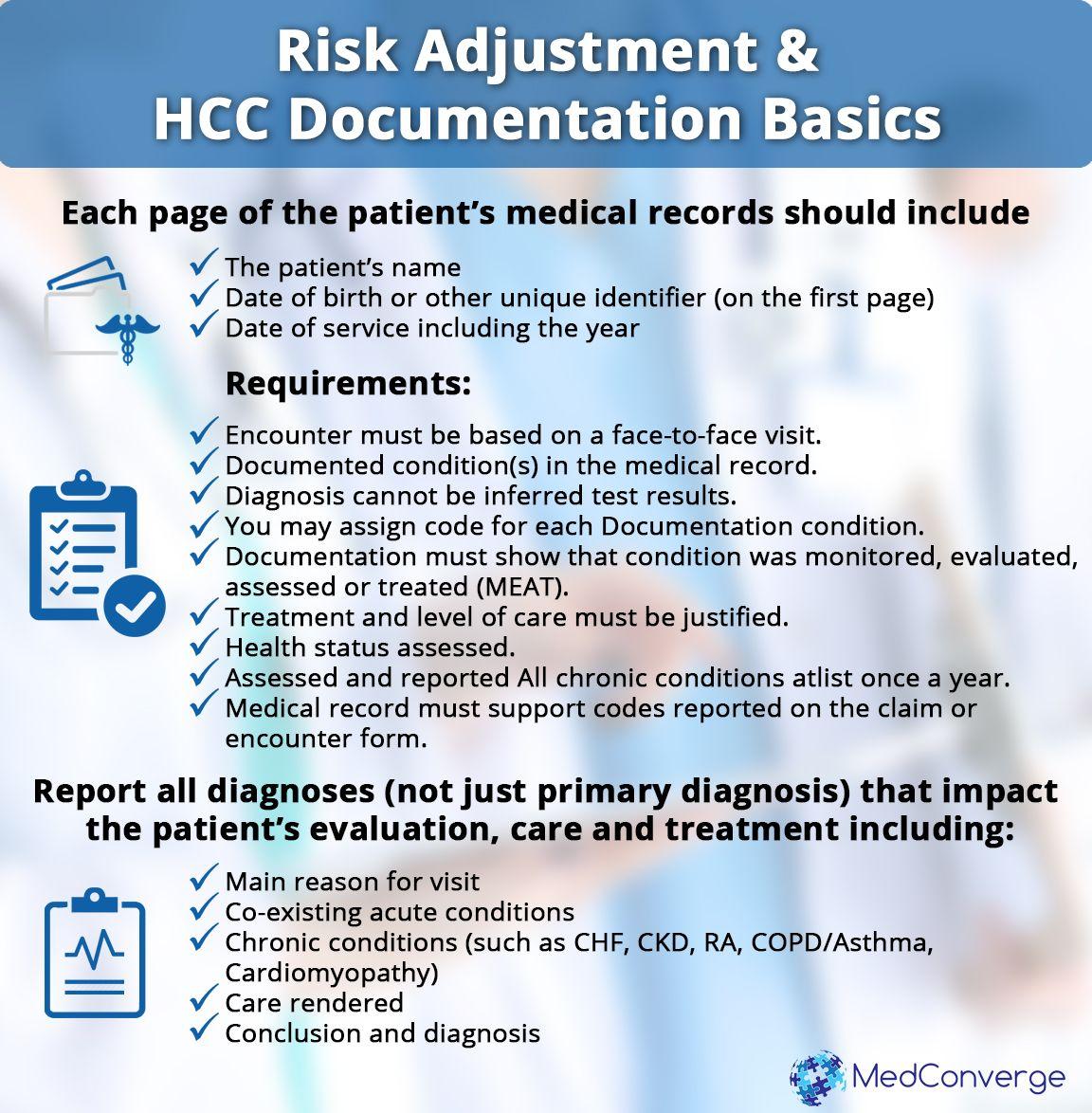 risk adjustment and hcc documentation basics
