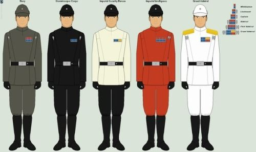 Fakehistory  Diagram Showing Uniforms Of The Proposed U S