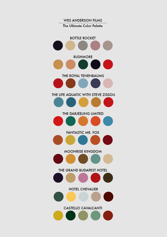 Wes Anderson Color Palette Tumblr Graphic Design Pinterest - These colour palettes inspired by famous movie scenes are beautiful