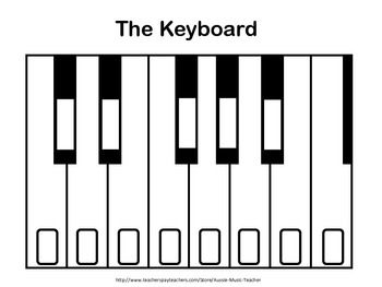 Music Keyboard Diagram Music Teaching Resources Piano Teaching Piano Lessons