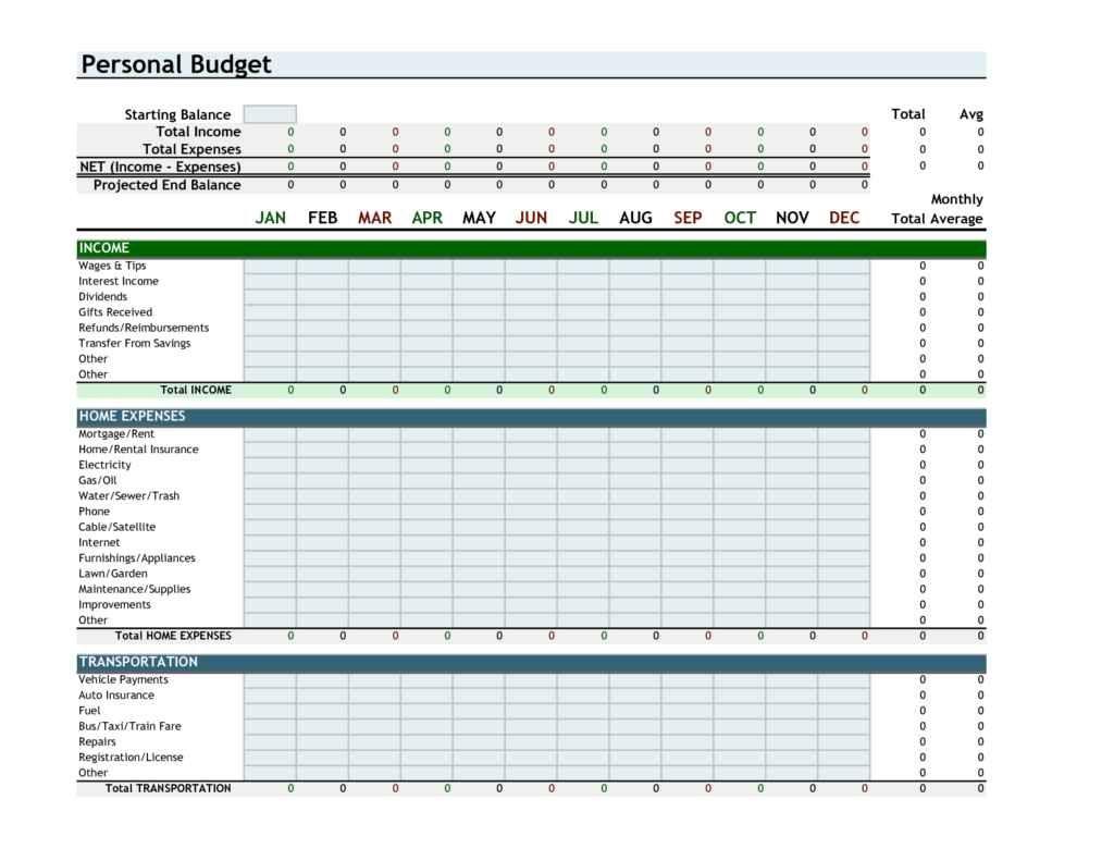 Health Insurance Comparison Spreadsheet Personal Budget Template Personal Budget Spreadsheet Personal Budget