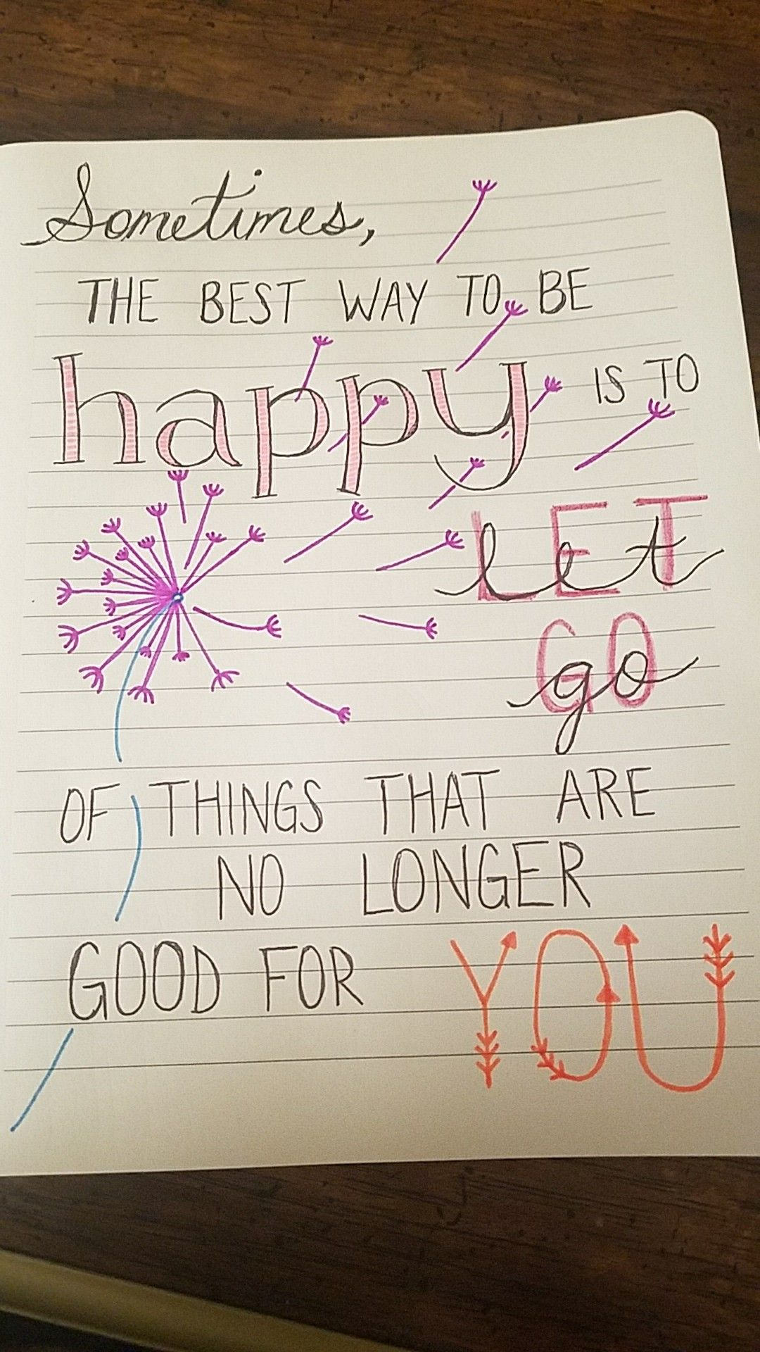 Happiness bullet journal page