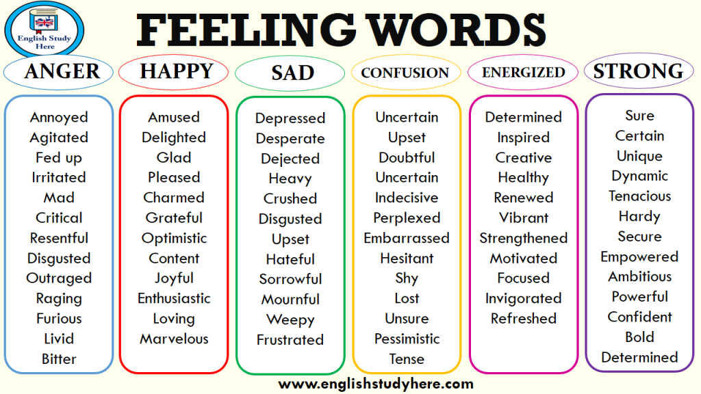 Feeling Words | Feelings words, Emotion words, Feeling words list