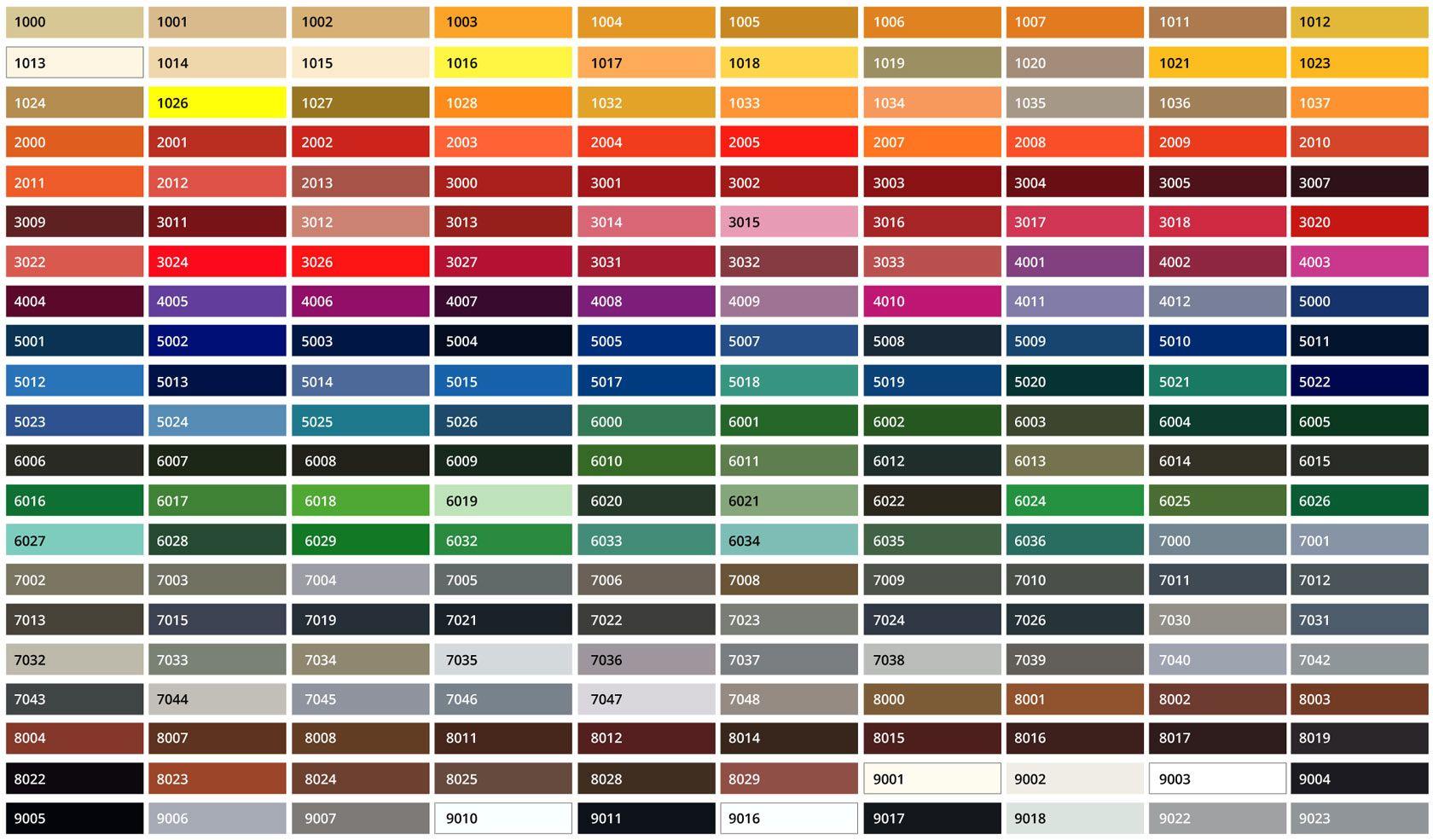RAL - Classic Farbpalette | Ral farbpalette, Fliesenlack, Ral