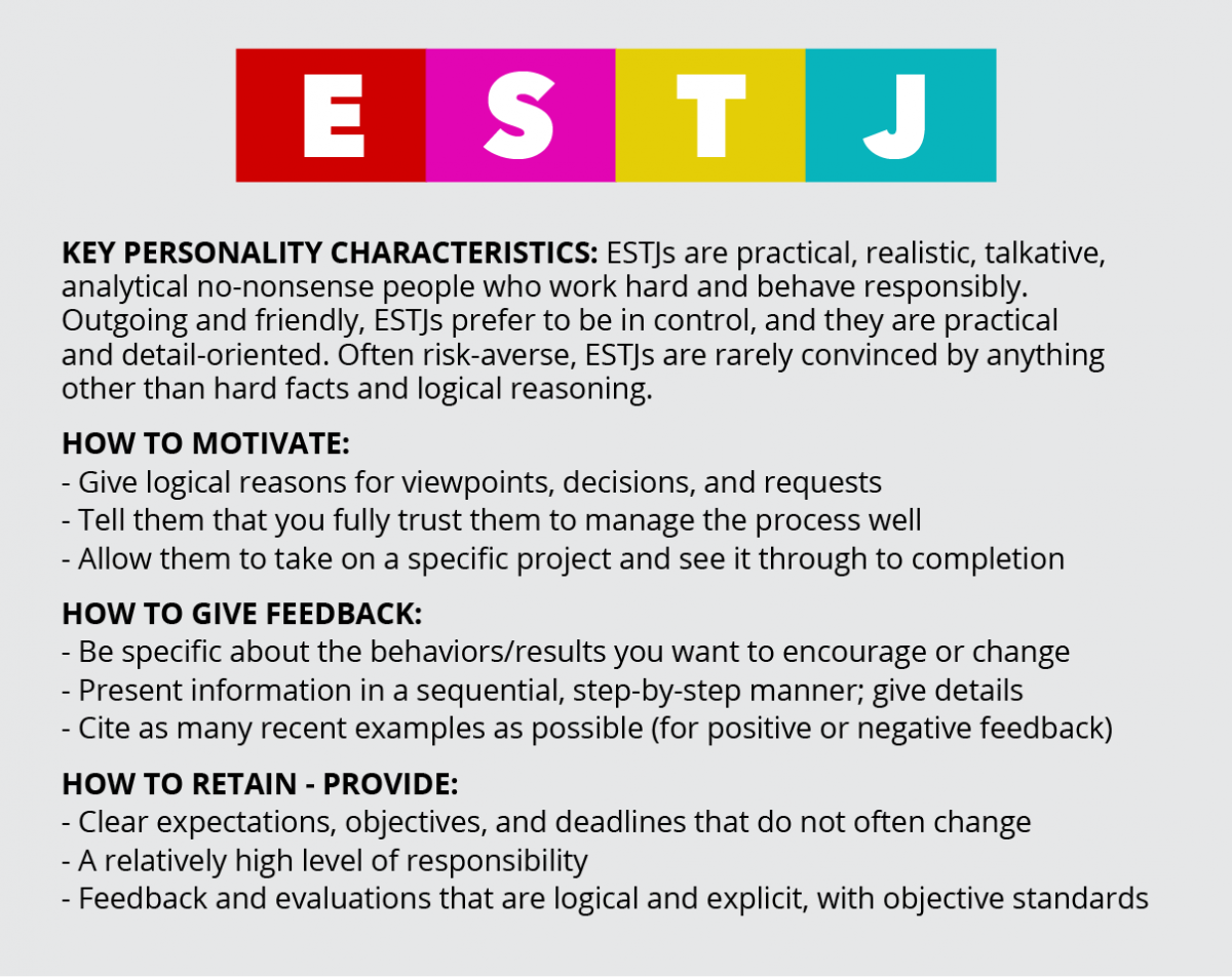 estj personality Estj's are great managers, happy to take the lead—indeed they prefer it—ensuring everyone is clear on what is expected and by when estjs are detailed, practical, factual, sensible, and responsible, and they take these responsibilities very seriously and will expect others to do so.