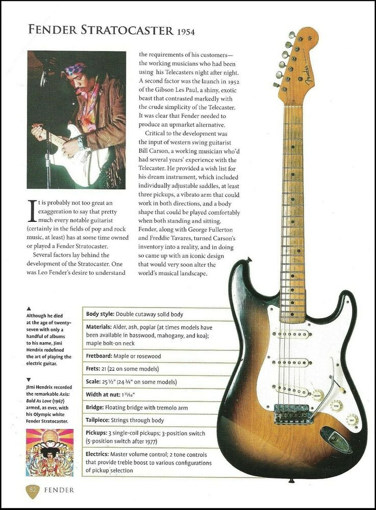 Pin On Fender Guitars Amps Advertisement Ad Prints Pin Up Photos