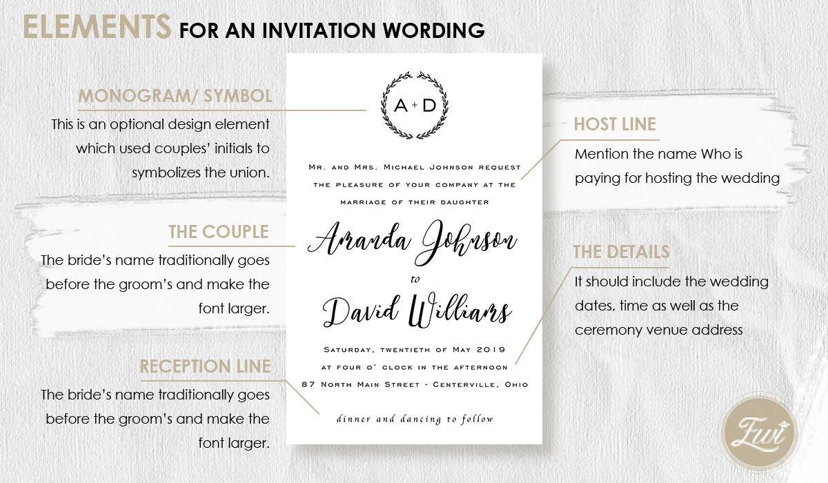 Wedding Invitation Wording Deceased Father Of Groom I 2020