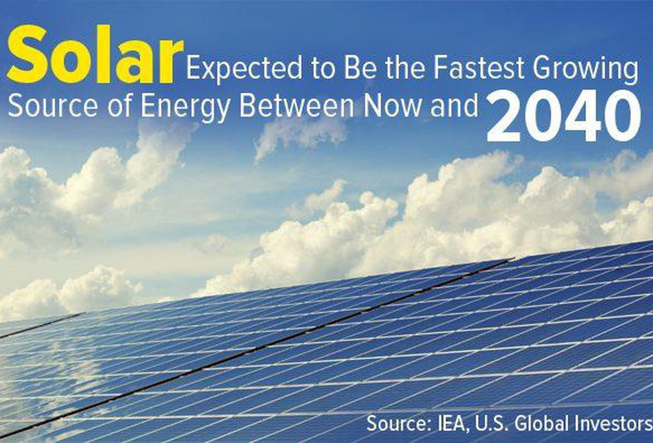 Contact Us Solar Contractor Solar Panel Installation In Nc Sc Renewable Passive Solar Energy Solar Energy Facts Solar Energy Diy
