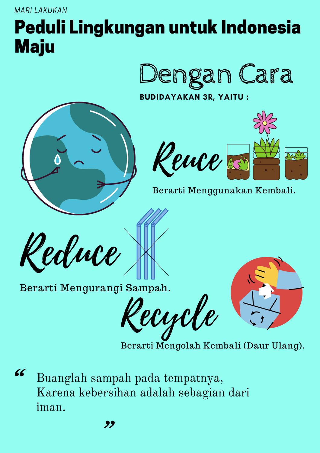 Peduli Lingkungan Iman Indonesia Daur Ulang
