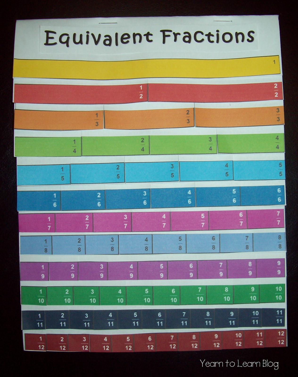 Equivalent Fractions | Yearn to Learn Blog | school | Pinterest ...