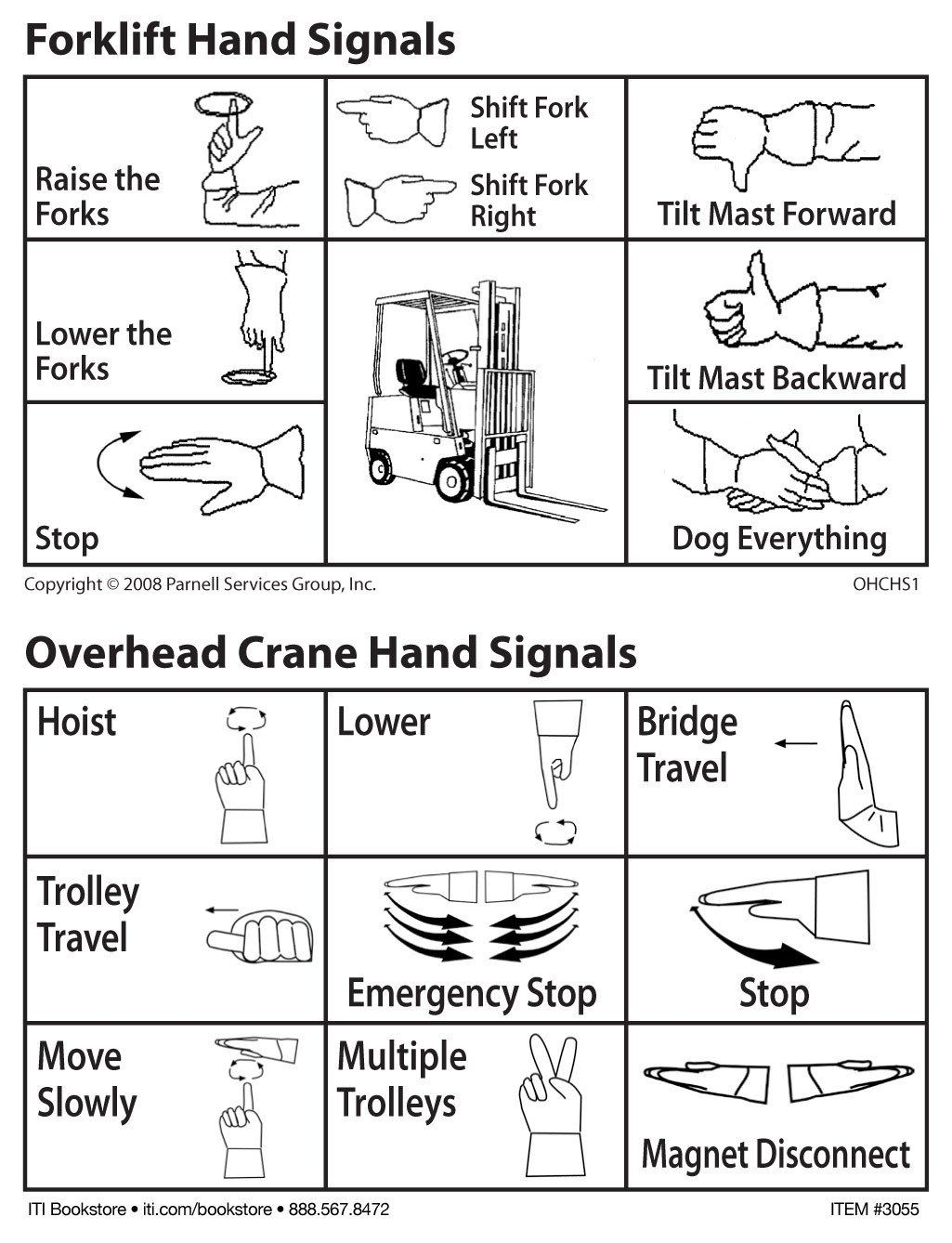 Overhead Craneforklift Hand Signal Cards Set Of 25 Safety