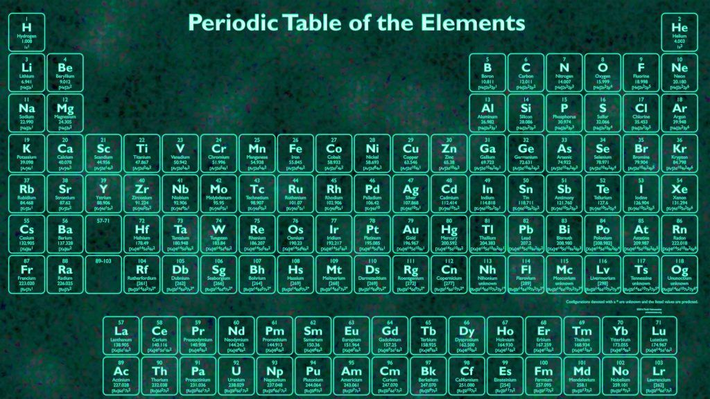 glow in the dark 4k periodic table wallpaper with 118