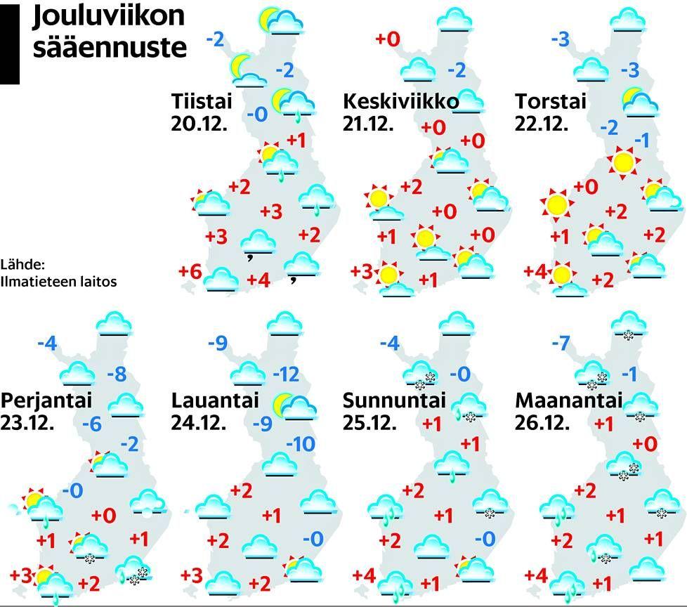 Jouluviikko kuluu lauhassa säässä – etelään on luvassa todennäköisesti lumeton joulu - Kotimaa - Helsingin Sanomat