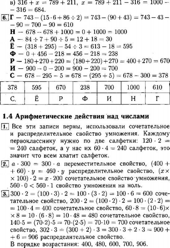 Готовые домашние задания 4 класс по математике демидова 2 часть