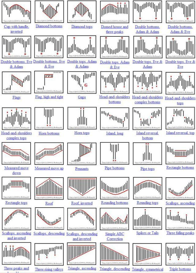 Trading Infographic Candlestick Patterns Cheat Sheet