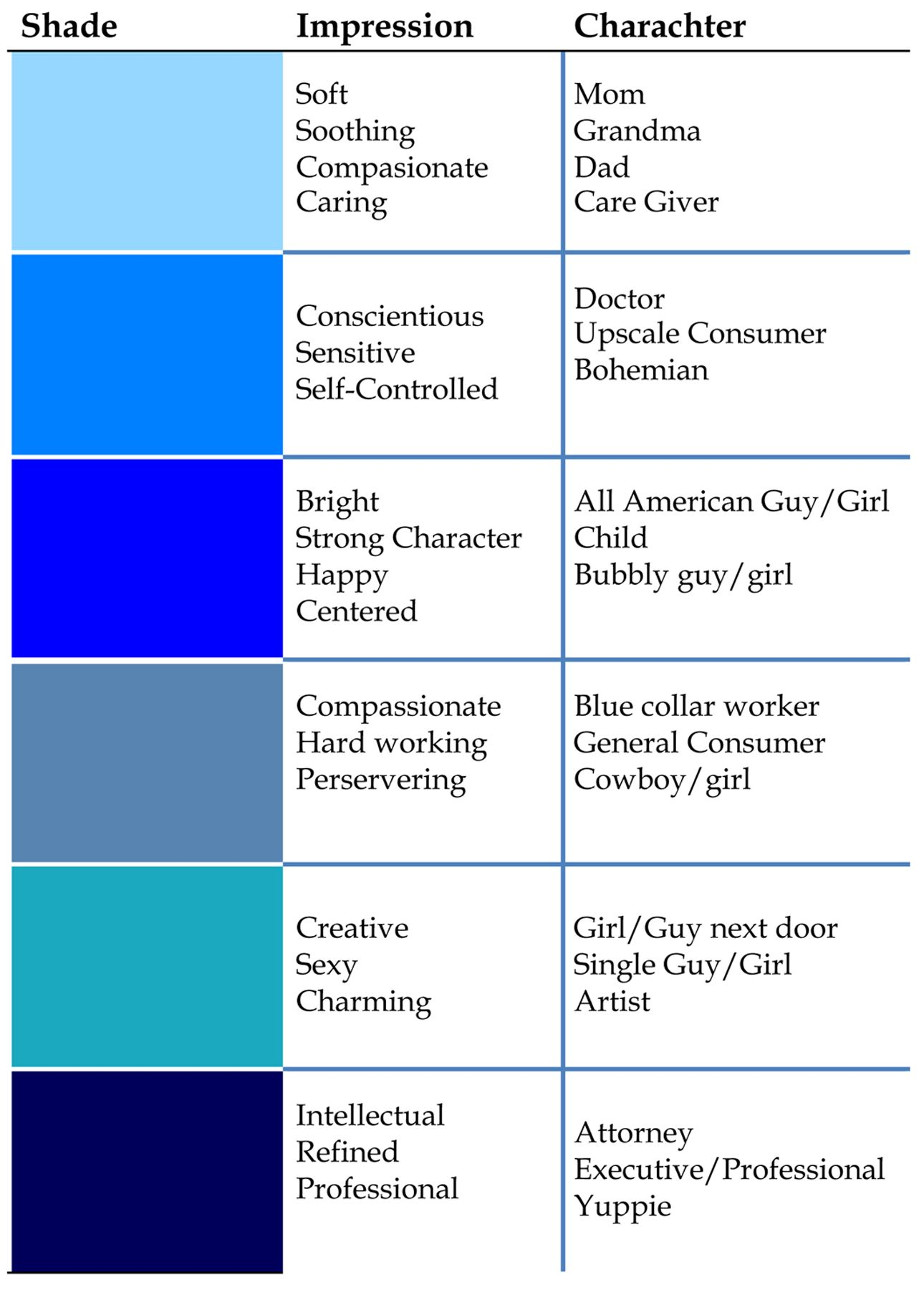 shades of blue - Shades Of Blue And Their Names