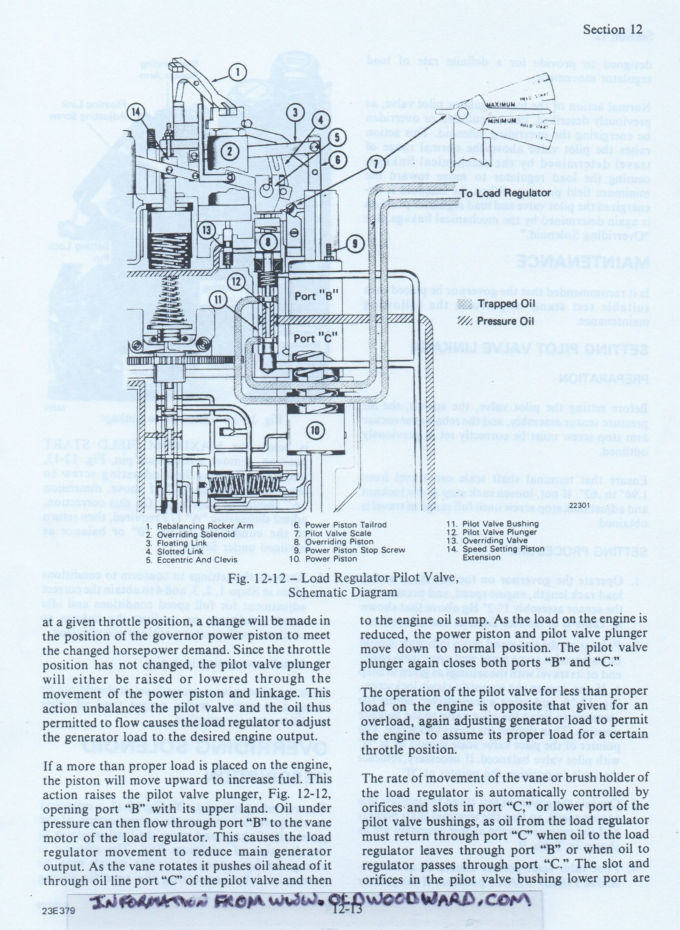 hight resolution of another schematic from an emd diesel engine operating manual showing the woodward pg series governor system