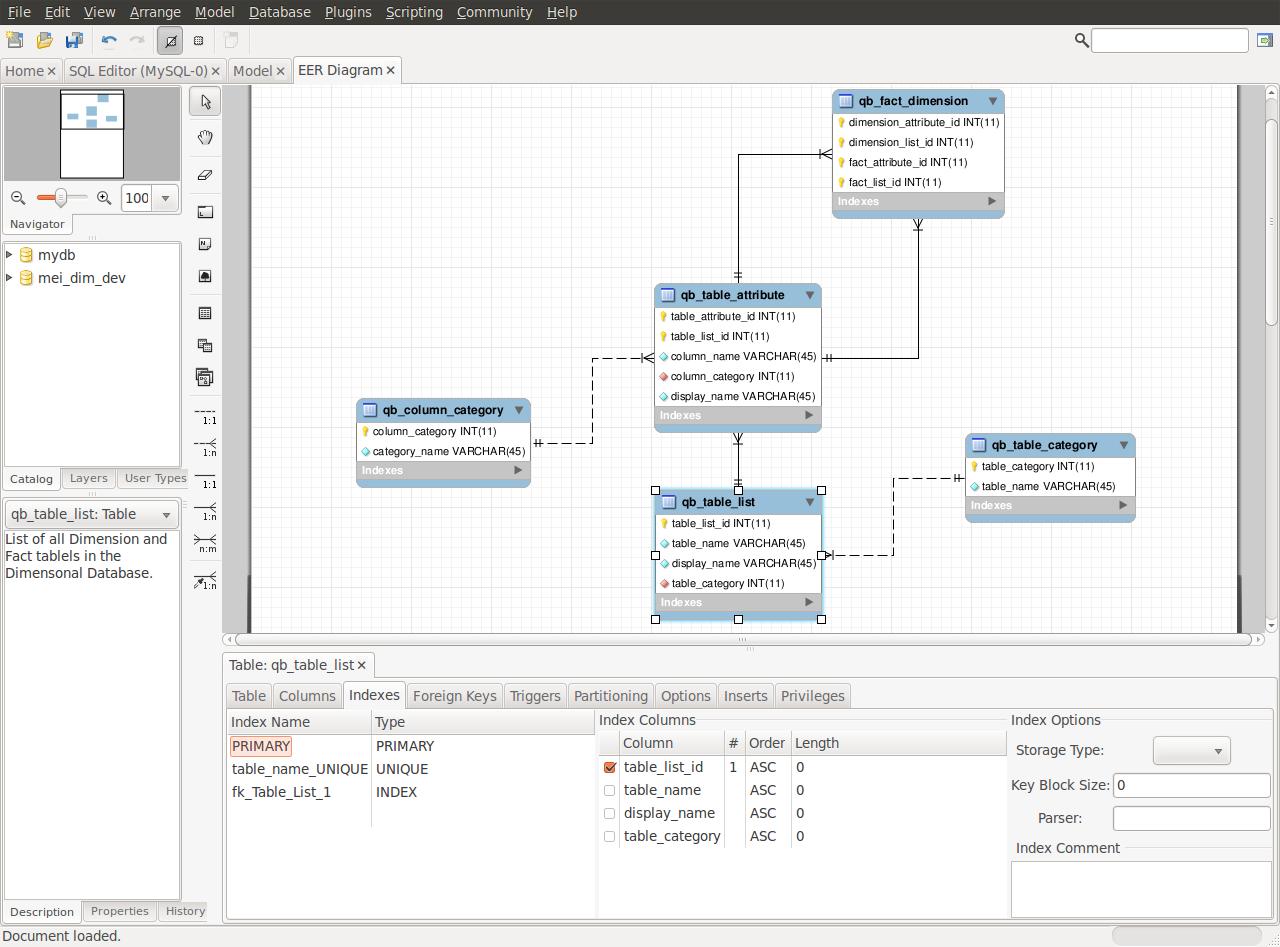 The 28 Best Database Er Diagram Tool Technique Relationship Diagram Workflow Diagram Tool Design