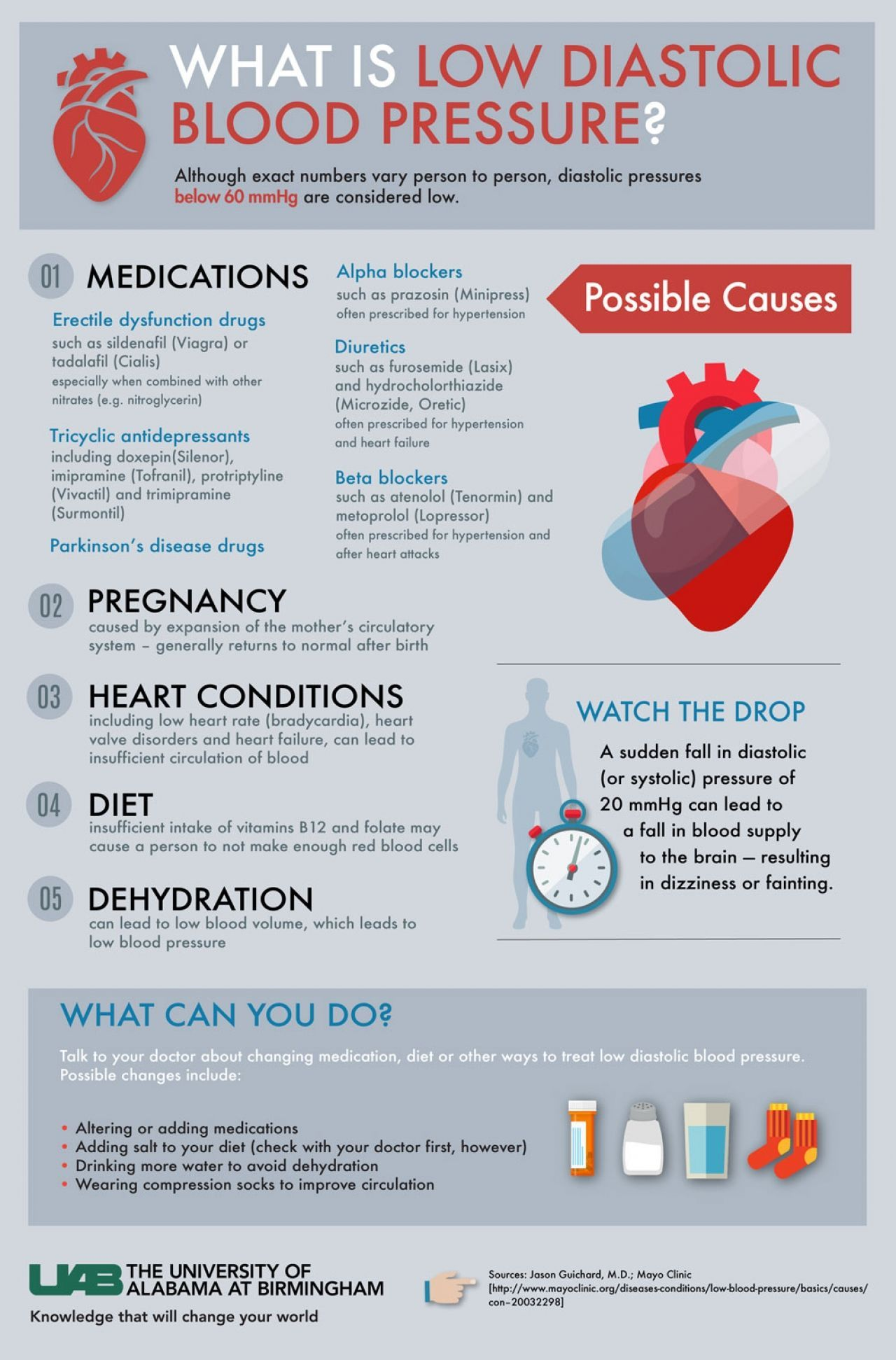 is dyostolic bp affected by diet