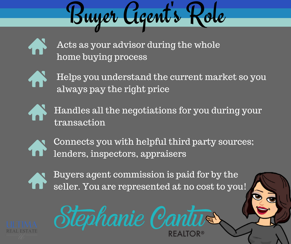 Buyer S Agent Role When Buying A Home Real Estate Education Real Estate Tips Buyers Agent