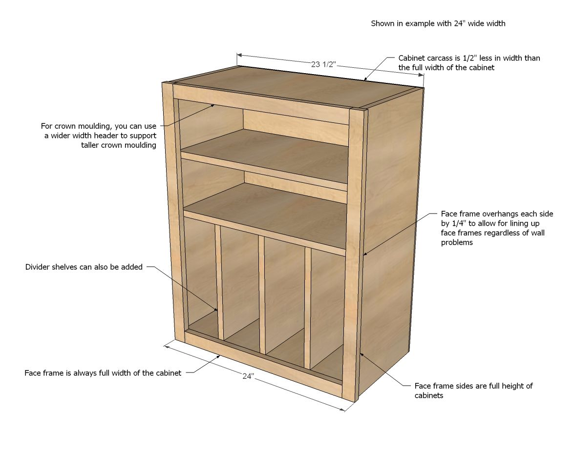 Kitchen Cabinets Face Frame Dimensions Ana White Build A Wall Kitchen Cabinet Basic Carcass