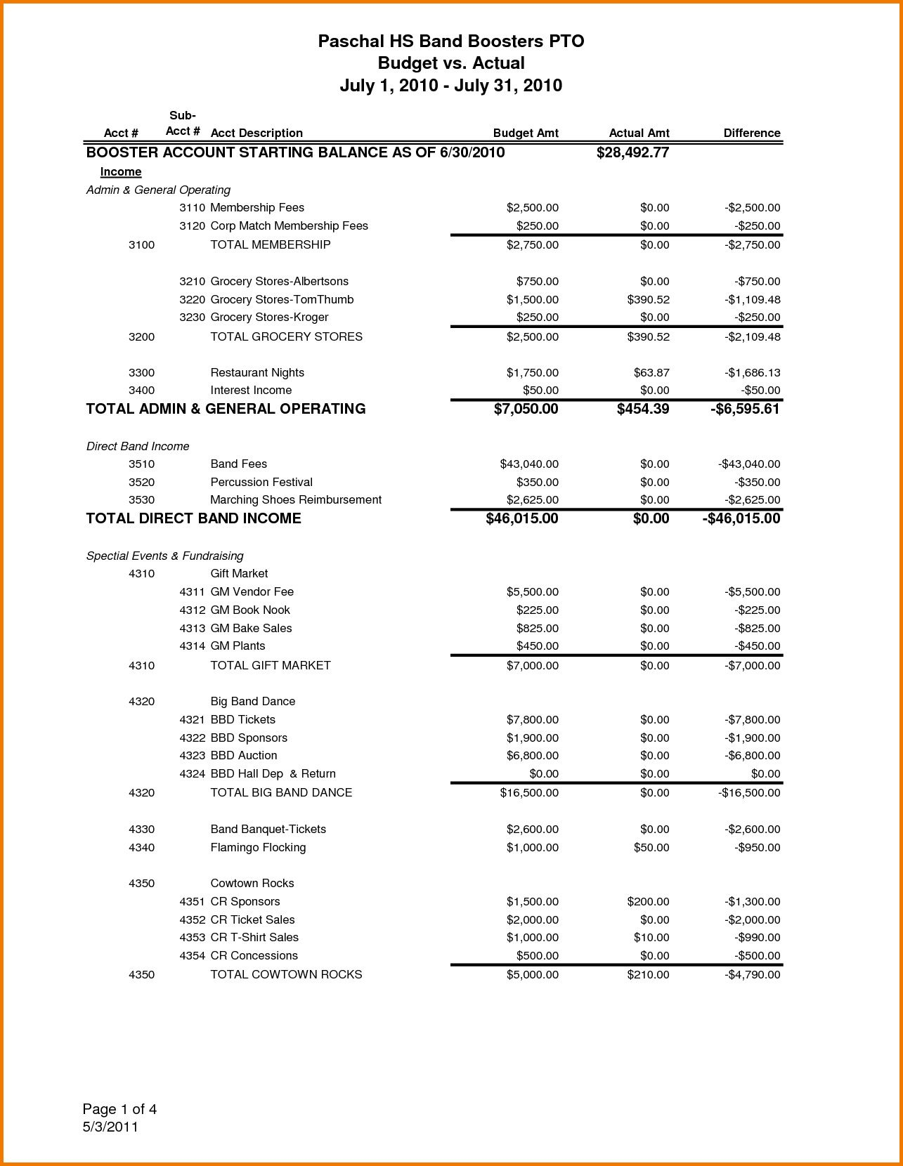 Treasurer Report Template Excel In