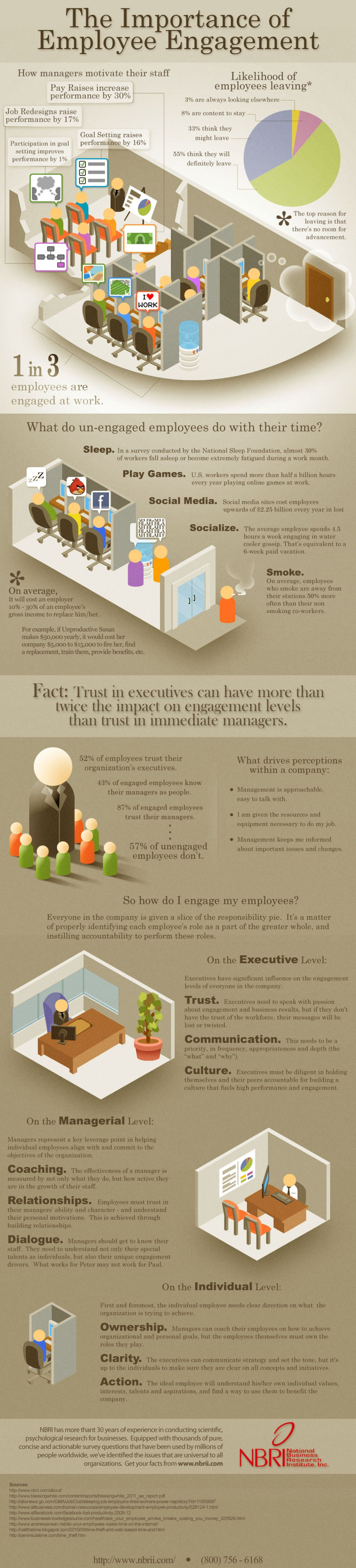 hipaa hitech policy templates - the importance of employee engagement infographic human
