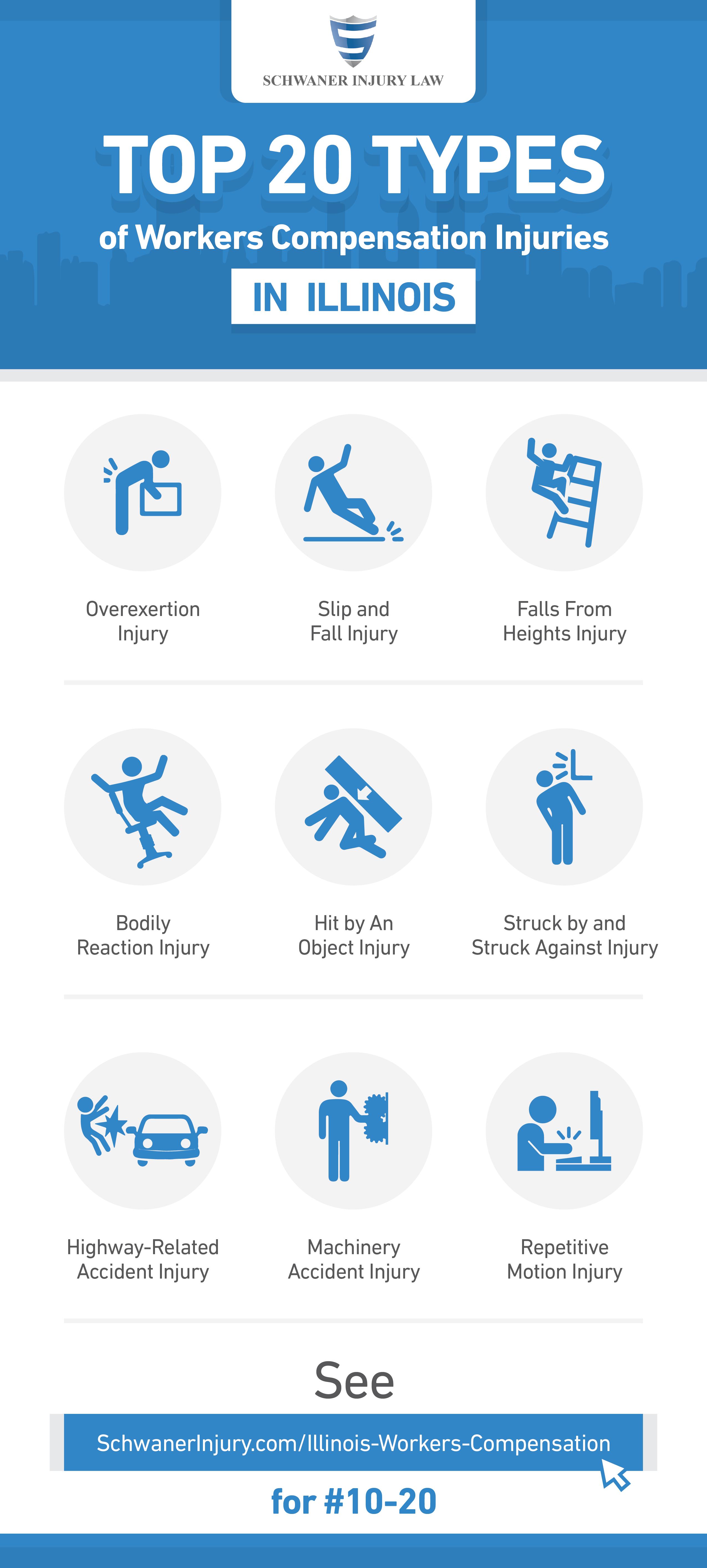 Schwaner Injury Law (schwanerinjury) on Pinterest