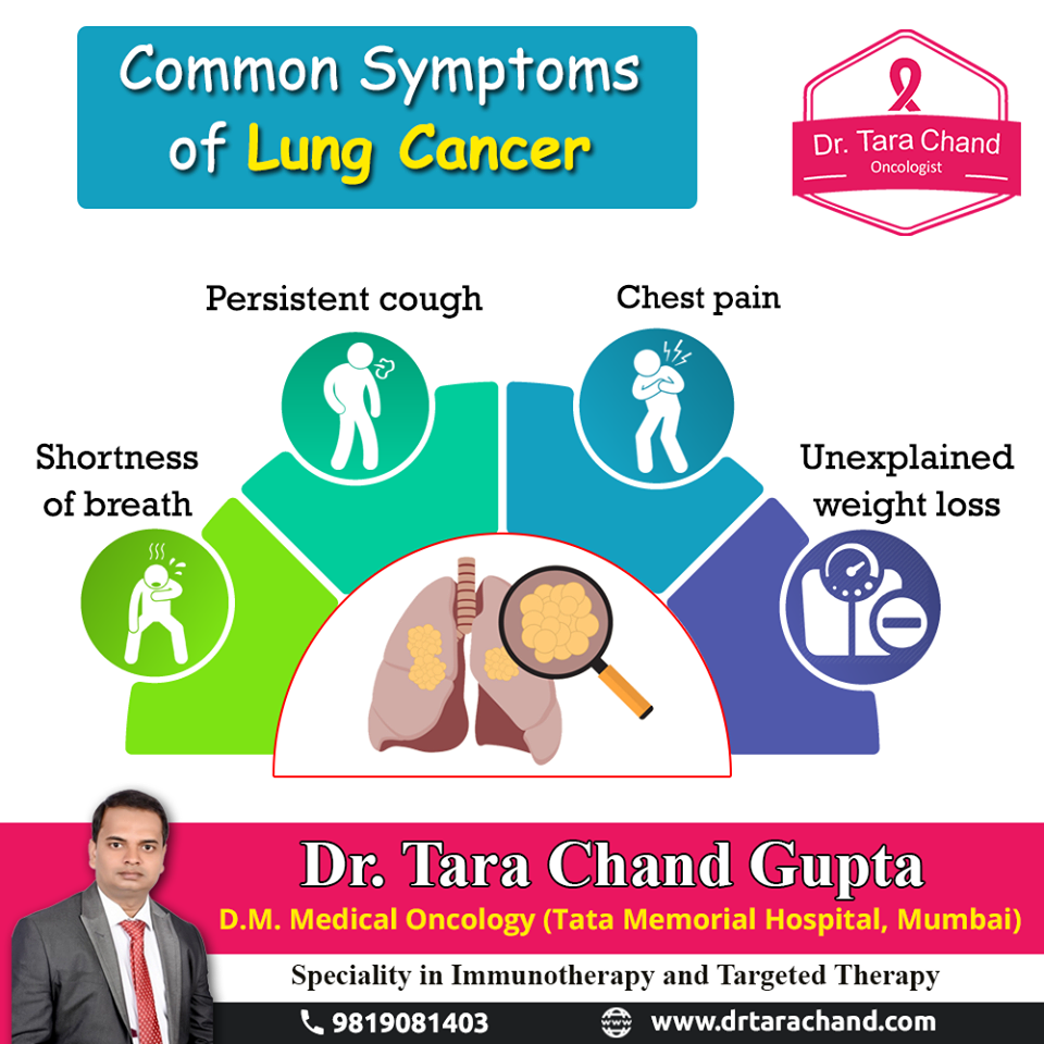 Pin On Lung Cancer Treatment In Jaipur