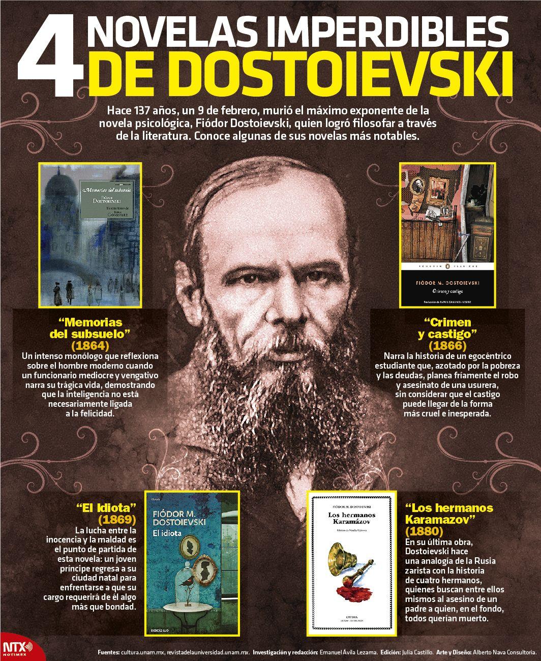 Undíacomohoy 9 De Febrero Pero De 1881 Murió El Exponente De La Novela Psicológica Fiódor Dostoievski Arte Y Literatura Libros De Lectura Libros De Filosofía