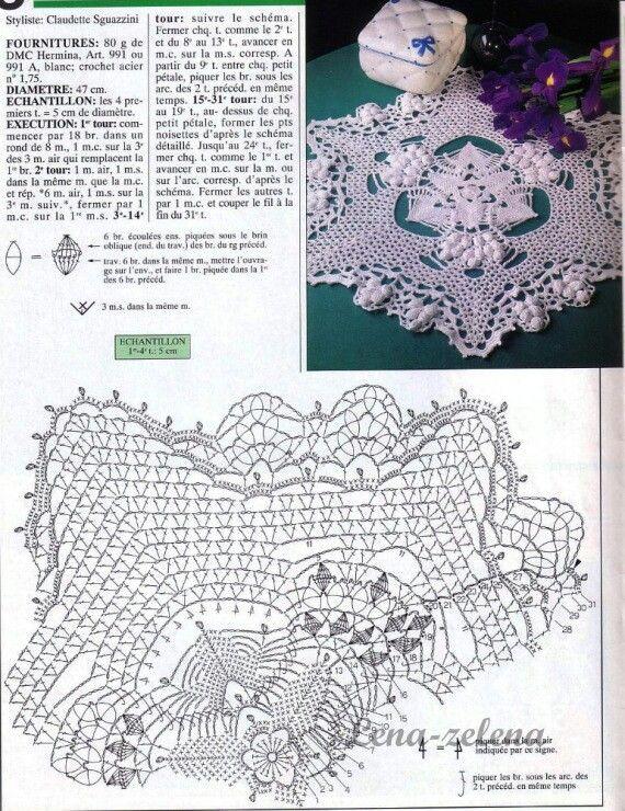 Pin de Just Dee en Crochet Doilies Round   Pinterest