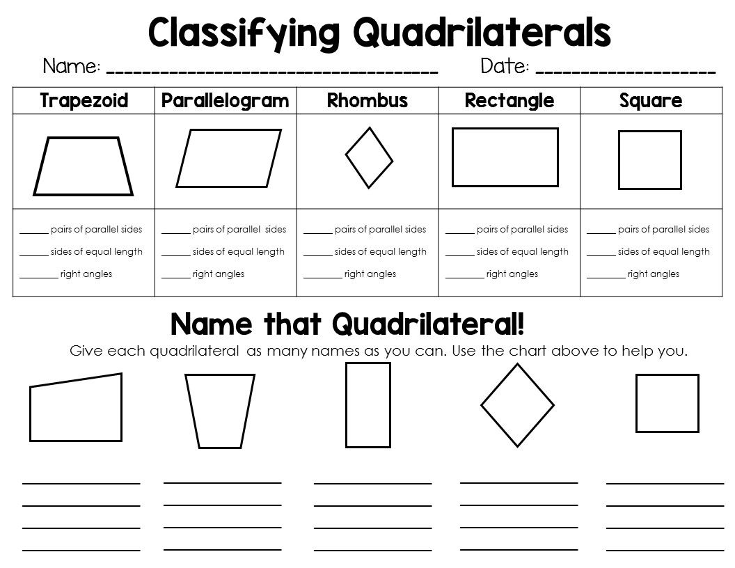Classifying 2d Shapes Polygons Triangles Quadrilaterals Oh My Math Geometry Math Notebooks Fourth Grade Math