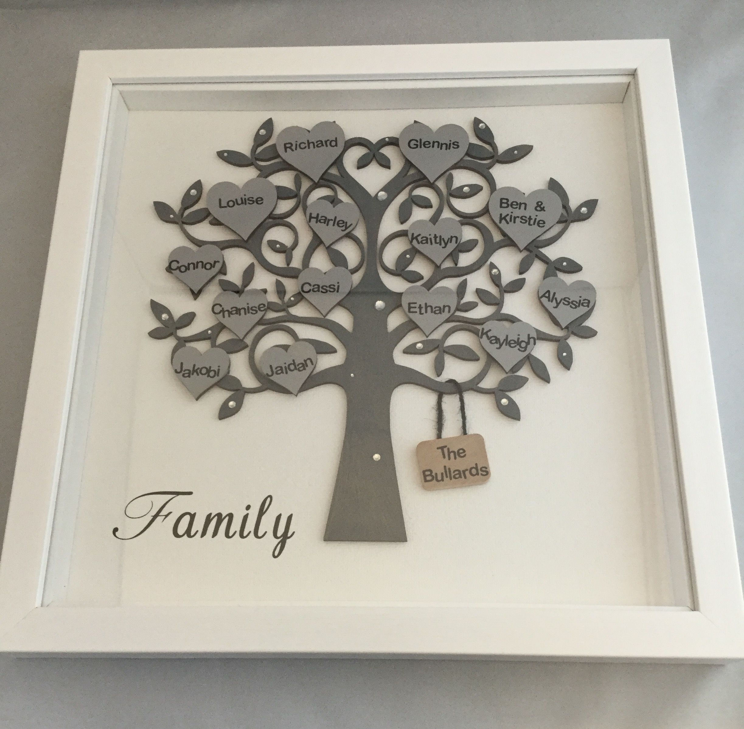 Explore Family Tree Frame, Family Trees And More