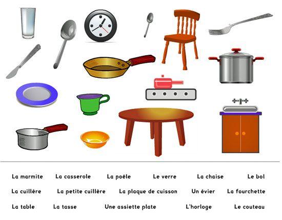 Autour de la gastronomie vocabulaire de base cuisine pinterest vocabulaire gastronomie - Ustensile de cuisine anglais ...