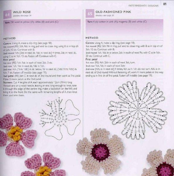 Una locura de ideas: Dos modelos de flores de ganchillo, patrón e ...