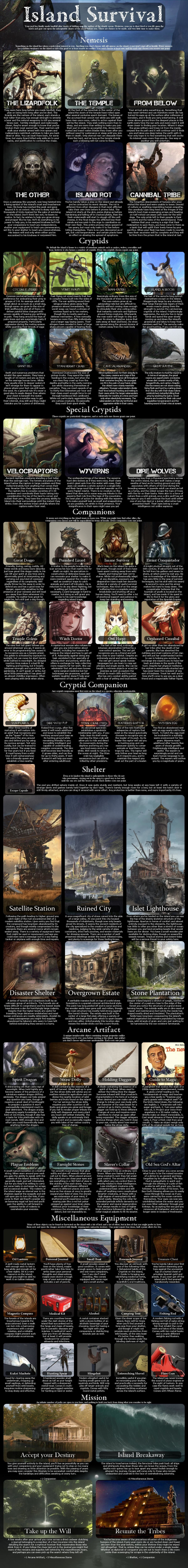 Island Survival CYOA | Worldbuilding in 2019 | Cyoa, Create