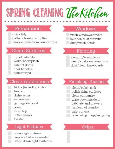 Kitchen Spring Cleaning Checklist  Cleaning Organizations And