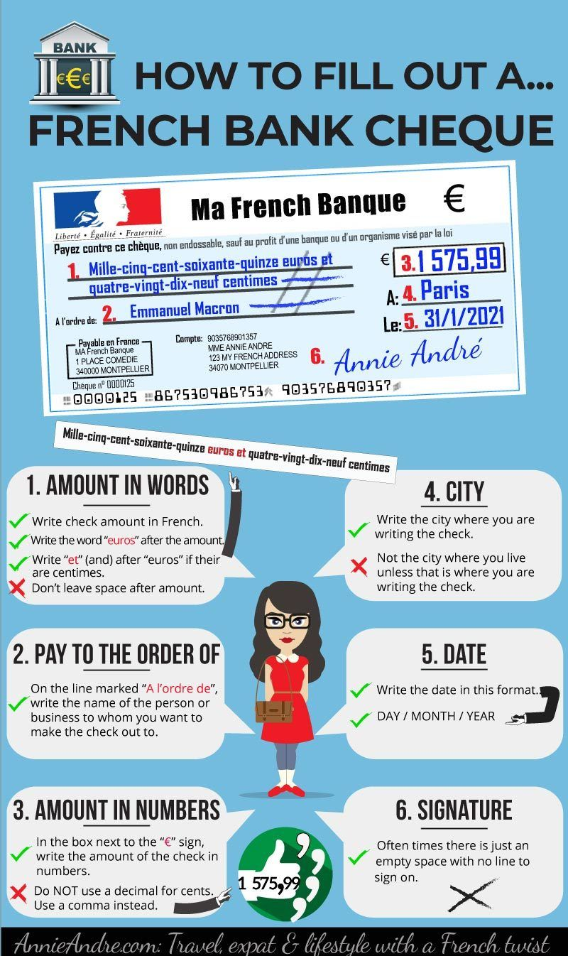 Writing A Cheque In French From Your Bank Account Isn T Rocket Science However