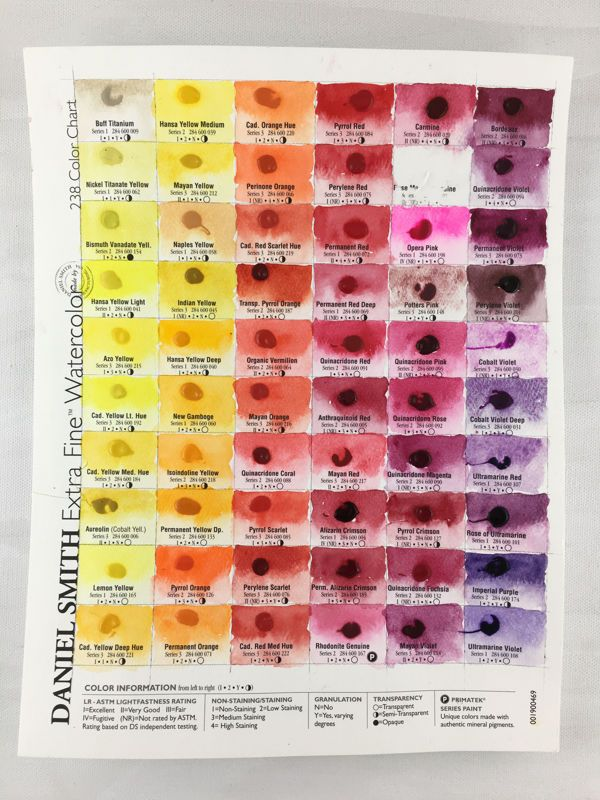 Daniel Smith Watercolor 238 Dot Color Chart Watercolor Pinterest
