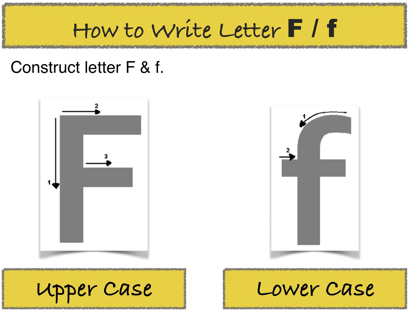How To Write Letter F F