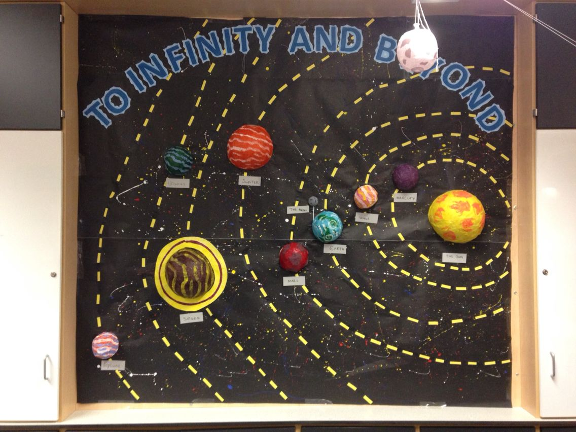 3d Solar system using paper mâché over balloons for the planets
