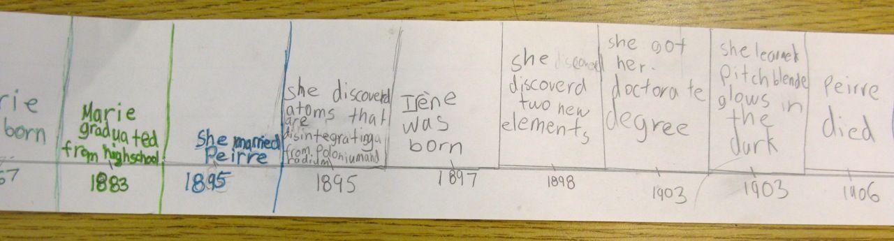 Biography Sentence Strip Timeline Biography Projects