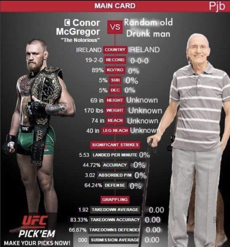 Our Tale Of The Tape For This Main Event Of The Evening Music Indieartist Chicago Ufc Bjj Memes Ireland Country