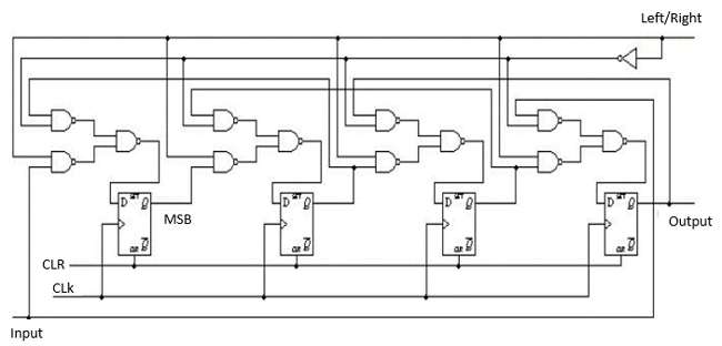 4Bits Bidirectional shift register Shift register