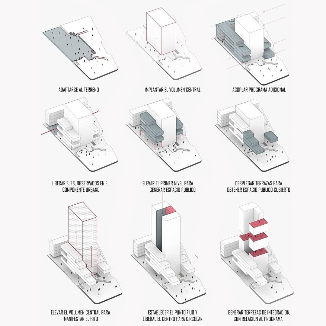 Entre Estilos Arquitectura On Instagram Esquema Proceso De Diseno Torre Diagramas De Arquitectura Dibujos De Arquitectura Concepto Arquitectura Conceptual