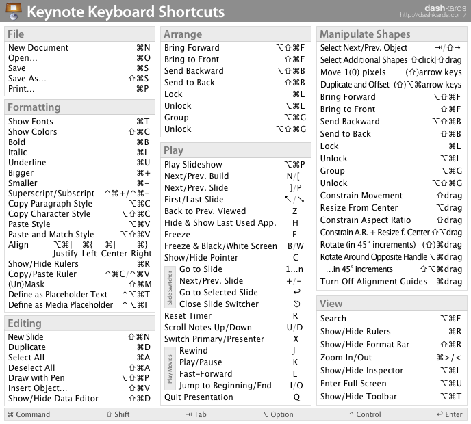 Dashboard Keynote For Mac Makes It Simple To Create And